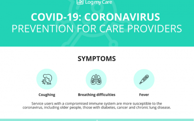 COVID-19: Coronavirus prevention for care providers [Infographic]
