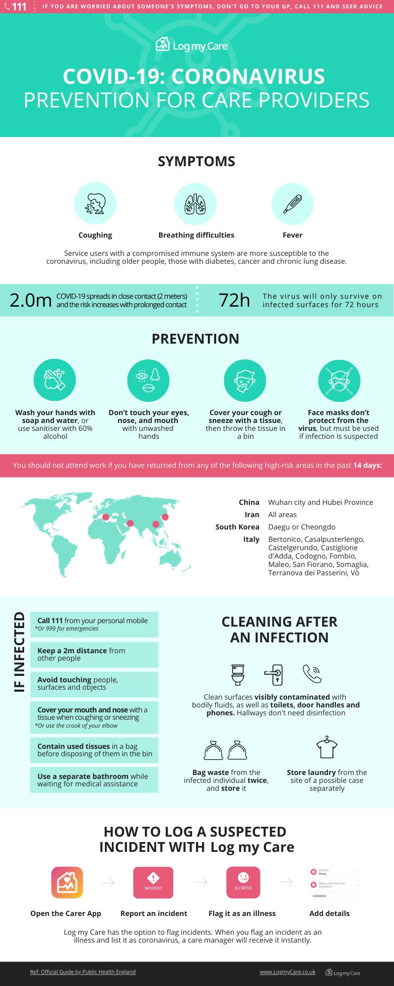 Coronavirus Infographic Log my Care